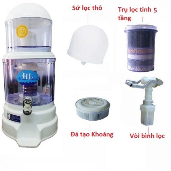Có rất nhiều lý do tại sao bạn nên sử dụng bình lọc nước trong nhà