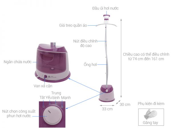 3: Bàn Ủi Hơi Nước Đứng Philips GC514 1600W