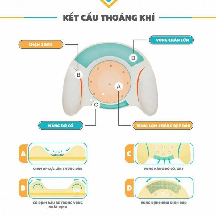 Gối chống bẹp đầu giúp giảm áp lực lên đầu trẻ
