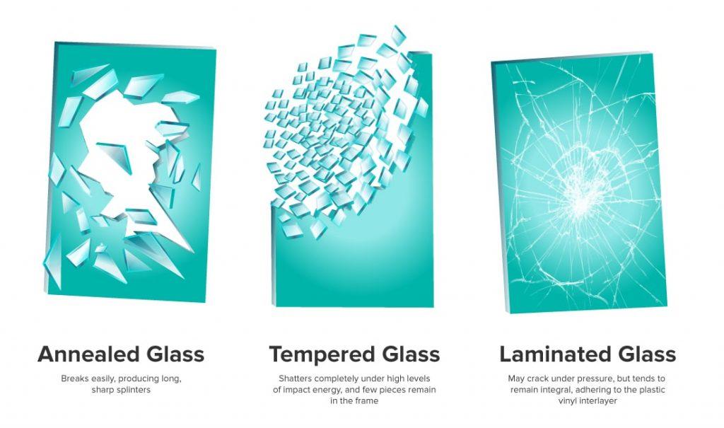 Thủy tinh cường lực (Tempered glass)