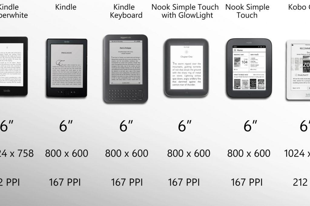 Nên mua thiết bị đọc sách hãng nào tốt?